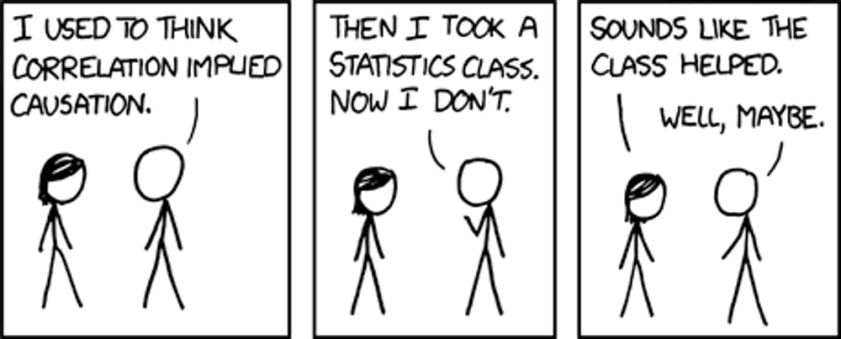 xkcd_correlation_causation